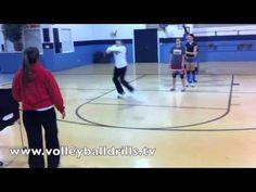 Beginner Volleyball Passing Drill: Shuffle Passing
