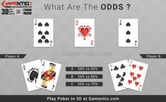 Gamentio 3D Poker: What are the odds of Player A vs Player B? #casino #cardgames #onlinecasino