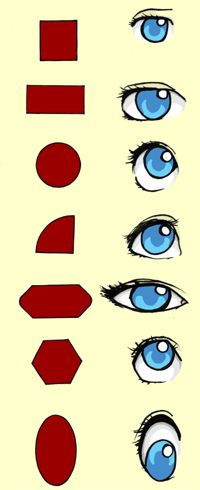 Drawing tutorial, eyes