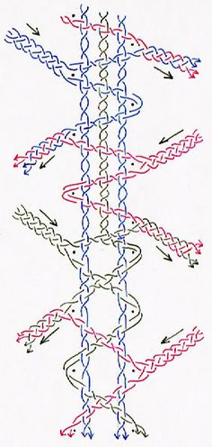 Nota: esta tiene Técnica afecta Distribución de los colores en el Caso de la policromía.