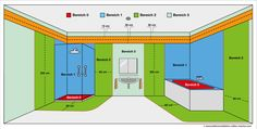 Elektroinstallation Installationszonen Badezimmer