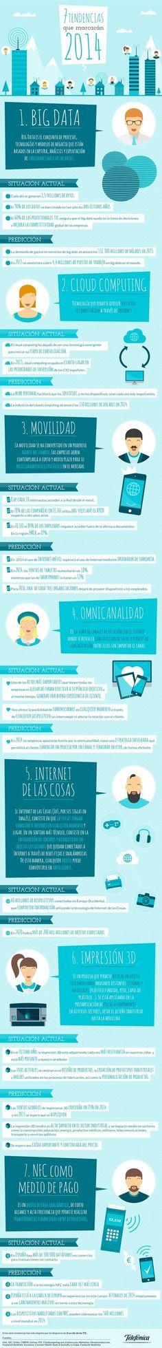7 tendencias en tecnología que marcarán 2014 #infografia #infographic #tech   Eventos Poniente de Granada   Scoop.it