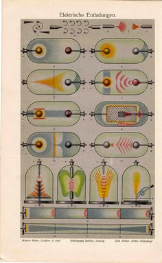 1894 electricity original antique science laboratory print.