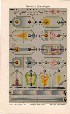 1894 electricity original antique science laboratory print. via Etsy.