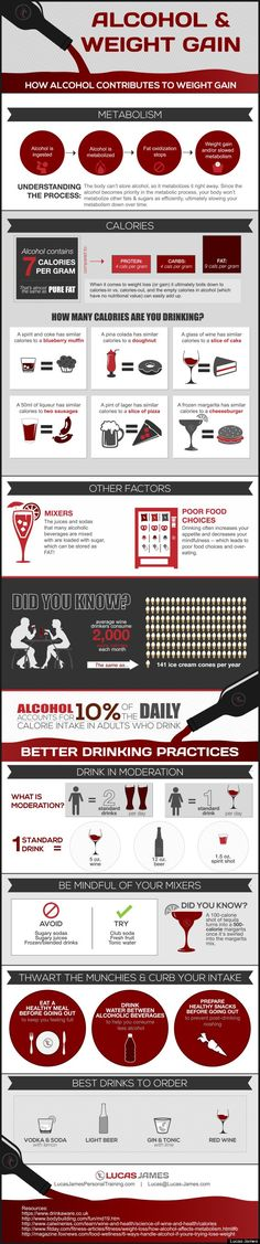 In this infographic we learn everything from how alcohol affects our metabolism to how many calories seven grams of alcohol actually has.  So does this mean you should never have a glass of alcohol again? Not quite. James also offers ideas for drinks that are on the healthier side. Cheers! www.huffingtonpost.ca/timi-gustafson/healthy-aging_b_6110762.html?ir=Living