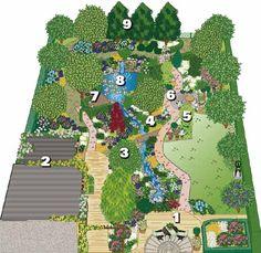pflanzplan schattiger garten mit beeten für stauden, gräser und, Garten und Bauten