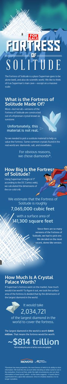 How much would it cost to buy Superman's Man Cave a.k.a. the Fortress of Solitude?