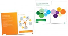 The Marketing Mentor Brochure