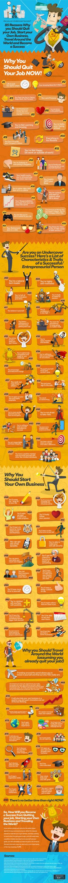 Should you quit your job infographic