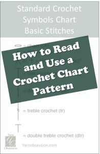 Learn the basics of how to read a crochet chart from this easy lesson part I in a series on Yarn Obsession to help you grow your crochet library. by Anna Schulz Crochet Symbols, Crochet Motifs, Crochet Chart, Crochet Basics, Knit Or Crochet, Learn To Crochet, Filet Crochet, Crochet Stitches, Crochet Hooks
