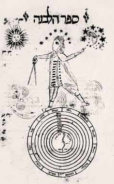 """""""All things manifesting in the lower worlds exist first in the intangible rings of the upper spheres, so that creation is, in truth, the process of making tangible the intangible by extending the intangible into various vibratory rates."""" ― Manly P. Hall: The Qabbalah, the Secret Doctrine of Israel / Sacred Geometry <3"""