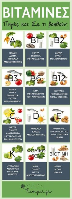 Must Have nutrition advice to create any meal nutritious. Study this really clever nutrition pin number 6215319460 today. Health Diet, Health And Nutrition, Health Fitness, Nutrition Shakes, Nutrition And Dietetics, Nutrition Guide, Nutrition Plans, Superfood, Lose Weight