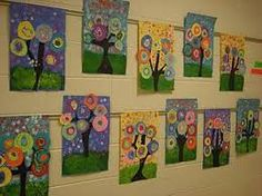 Image result for the dot art activities