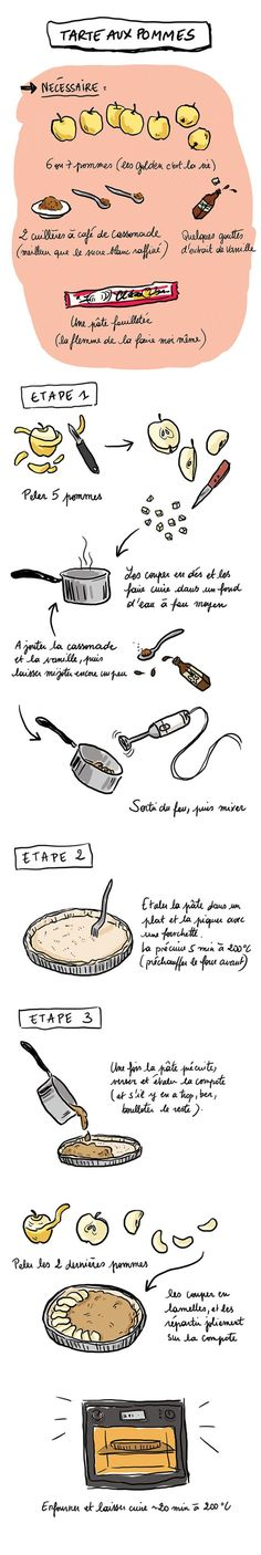 Recette illustrée par mes soins, à voir sur mon blog : https://marieangerousseau.wordpress.com || n'hésitez pas à vous abonner :) <3