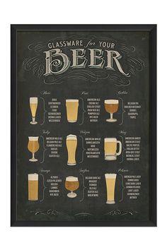 Beer Glassware Wall Art