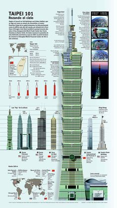 50 great examples of infographics Architecture Drawings, Architecture Plan, Architecture Illustrations, Infographic Examples, Civil Engineering Construction, Urban Planning, Taipei 101, Building, Skyscrapers