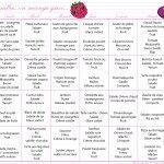 En septembre, on mange quoi ? – menus mensuels #2