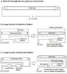 LED TUBE light wiring diagram in 2019 | Led fluorescent ...