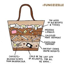 SCHEMATICS OF A WOMAN'S BAG. What's in your handbag? A funny illustration of your handbag with a comparison to the earth's layers smile emoticon ITS TRUE. ISN'T IT? ‪#‎zizelle‬ ‪#‎funatzizelle‬ ‪#‎handbagquotes‬ ‪#‎wittyfun‬ ‪#‎women‬ ‪#‎womeneverywhere‬ ‪#‎lol‬ ‪#‎smile‬ ‪#‎laugh‬ ‪#‎wink‬ ‪#‎fun‬ ‪#‎handbags‬ ‪#‎onlineshopping‬ ‪#‎hanbagmemes‬ #funny #handbagquotes #handbagfunnyquotes #womeneverywherequotes #womanshandbagquotes