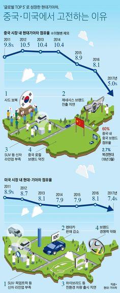 조선일보/현대차 2탄/아이소메트릭/중국 미국에서 고전하는 이유/인포그래픽