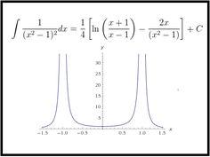 O Baricentro da Mente: Resolução da Integral $\displaystyle \int \frac{1}...