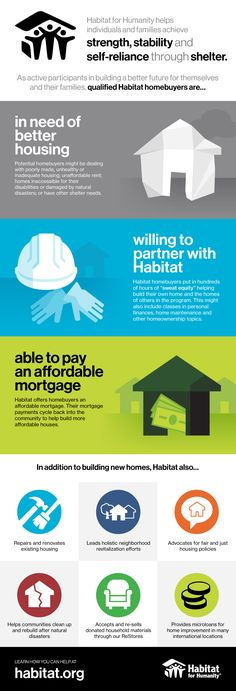 Habitat for Humanity help with housing infographic