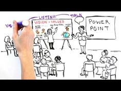 What is Graphic Recording [video] by on… Visual Literacy, Visual Learning, Formation Management, Thinking In Pictures, Visual Resume, Visual Note Taking, Visual Thinking, Note Doodles, Sketch Notes