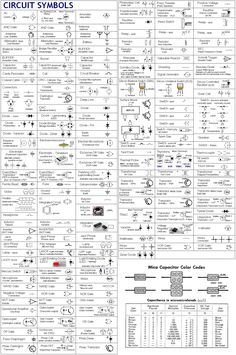 electrical schematic symbols wire diagram symbols automotive schematic symbols chart electric circuit symbols a considerably complete alphabetized table