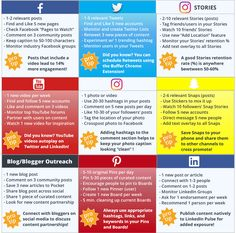 A Day in the Life of a Social Media Manager - Social Media Checklist