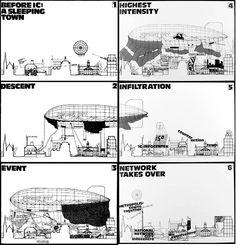 Bildergebnis für instant city