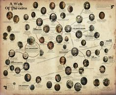 Game Of Thrones Characters | Find out all about your favorite characters