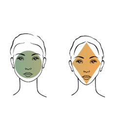How to Color Hair According to Face Shape: color contouring