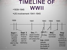 ww2 facts for kids homework
