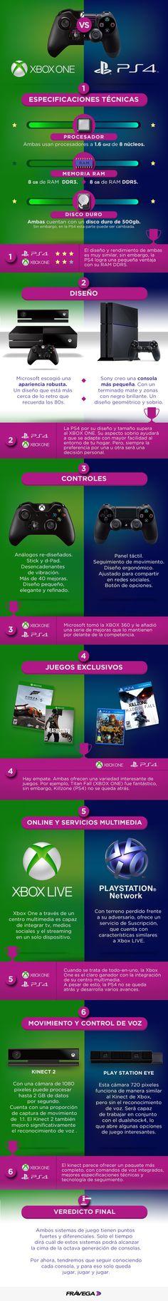 Duelo de #Gamers en Frávega: ¿Sos de los que usa PS4 o te gusta más la Xbox?