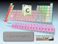 Imagini pentru calciul in sistemul periodic