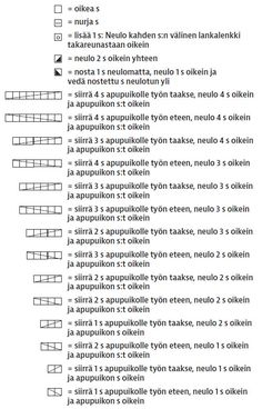 Neulo lämmin ja pörröinen poncho silkkimohairista - Kotiliesi.fi Words, Horse