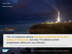 74% of companies believe business complexity hurts their ability to meet goals