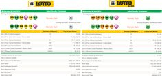 Latest #SouthAfricanLottoResults & #SouthAfricanLottoplusResults| 06 April 2016  http://www.onlinecasinosonline.co.za/online-lottery-directory/lottery-results-south-africa/latest-south-african-lotto-lotto-plus-results-06-april-2016.html
