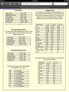 Quilt sizing reference card. Quilt Size Charts, Quilt Sizes, Quilting Board, Quilting Tips, Quilting Tutorials, Quilting Projects, Quilting Designs, Beginner Quilting, Sewing Projects