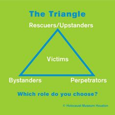 Graphic: Upstander vs. Bystander/Perpetrator (Holocaust Museum Houston)