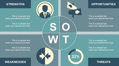 Retro SWOT Analysis PowerPoint Template - Create a graphically appealing presentation with a retro SWOT Analysis