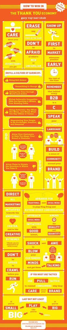 Cómo ganar con la economía del muchas gracias. #infografía #infographic