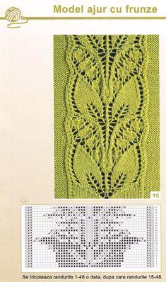 Knitting stitches sweaters beautiful 37 new ideas - Her Crochet Lace Knitting Stitches, Cable Knitting Patterns, Knitting Charts, Knitting Designs, Free Knitting, Lace Patterns, Stitch Patterns, Crochet Patterns, Tricot D'art