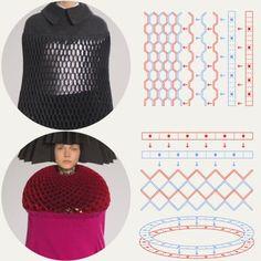 Honeycomb Pattern Structures at Junya Watanabe | The Cutting Class. Junya Watanabe, AW15, Paris.