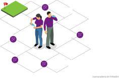 ¿Cuál es la primera capa de un #ecosistemalinkedin?  Es tiempo de...  - Pensar que todo es más fácil si empezamos por lo simple.   - Entender que las amenazas cambian, evolucionan y son cada vez más complejas.  - Desarrollar el interés por el aprendizaje continuo. Todo es mejor en #camaraderiaenlinkedin.  ¿Y tu? Cómo aportas. Voltea la mirada en #ciberseguridadparatodos. Symbols, Letters, Mantle, Learning, Letter, Lettering, Glyphs, Calligraphy, Icons