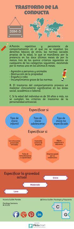 #trastornodelaconducta #niños #psicologia #infantil #infografia