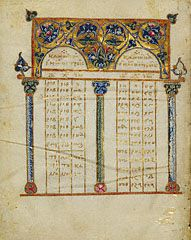 Canon Table Page, Byzantine Constantinople, 1133. Getty Museum.