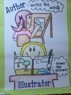 My author and illustrator anchor chart charts kindergarten reading Kindergarten Anchor Charts, Writing Anchor Charts, Kindergarten Lessons, Kindergarten Literacy, Preschool, 1st Grade Writing, First Grade Reading, Readers Workshop, Writing Workshop