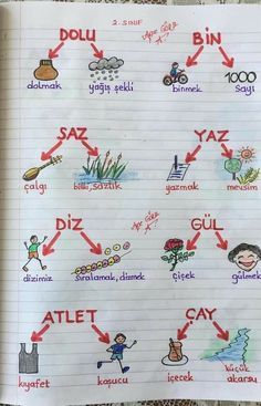 Learn Turkish, Turkish Language, Bullet Journal, Learning, School, Studying, Teaching, Onderwijs