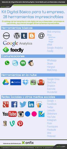 Kit Digital Básico para tu empresa. 28 herramientas imprescindibles #infografia #infographic Publicado en Internet por alfredovela.
